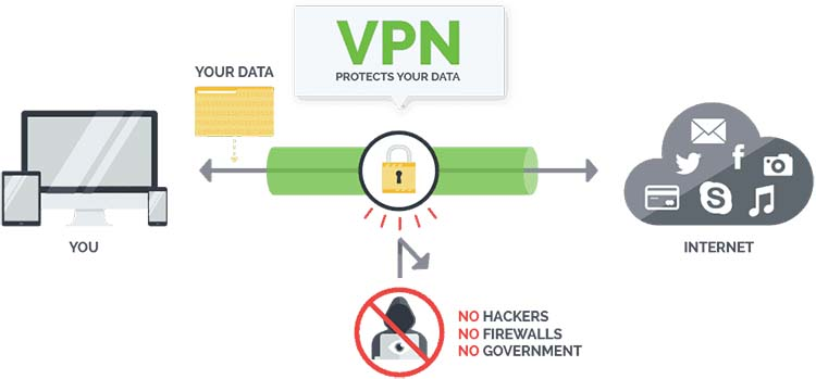 This is how VPNs Work